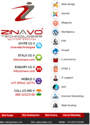 Cheap and Best Web Design Company in Glasgow